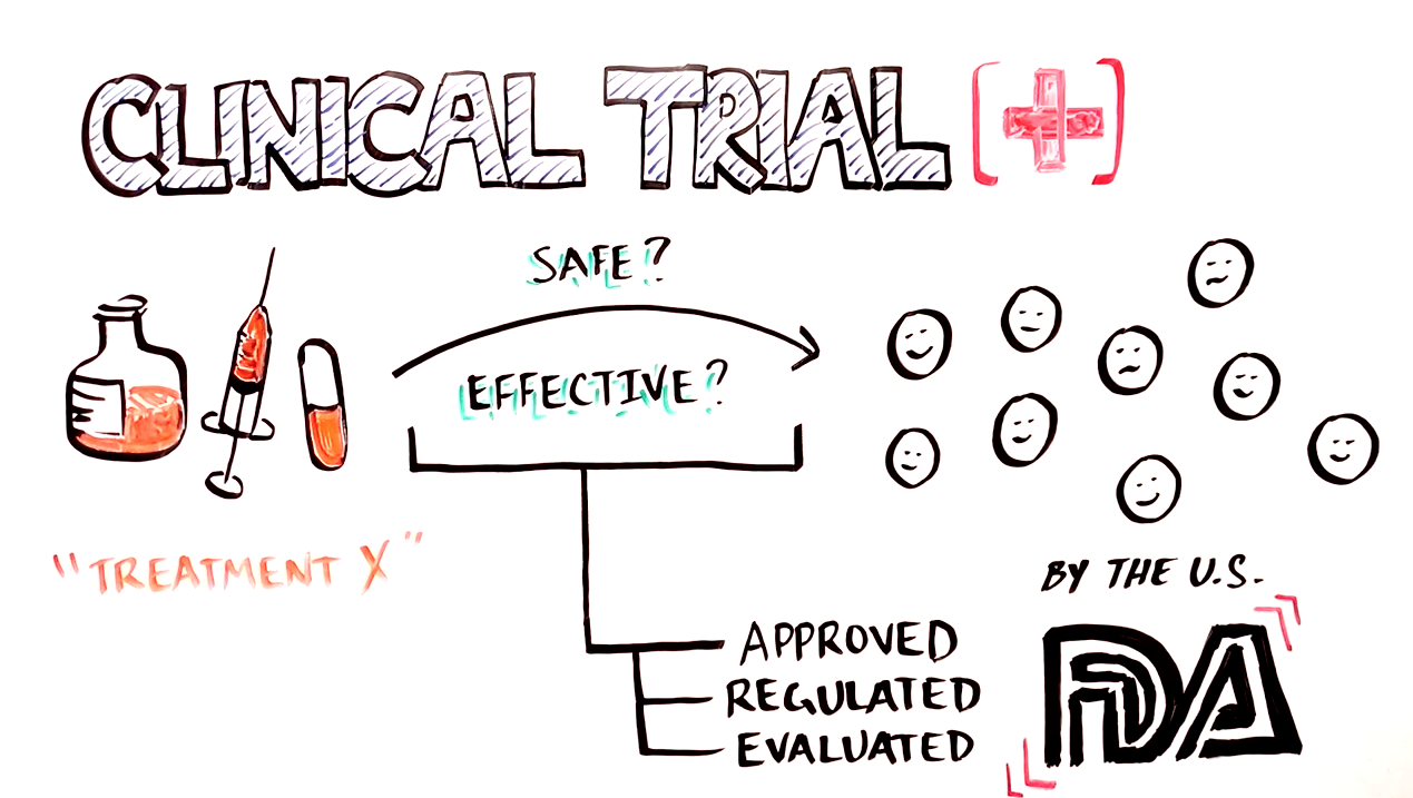 clinical trials 101